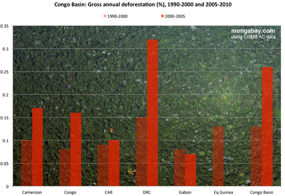 0320-congo_deforestation-568